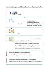 Quantenphysik im Alltag Erklärungsmodell